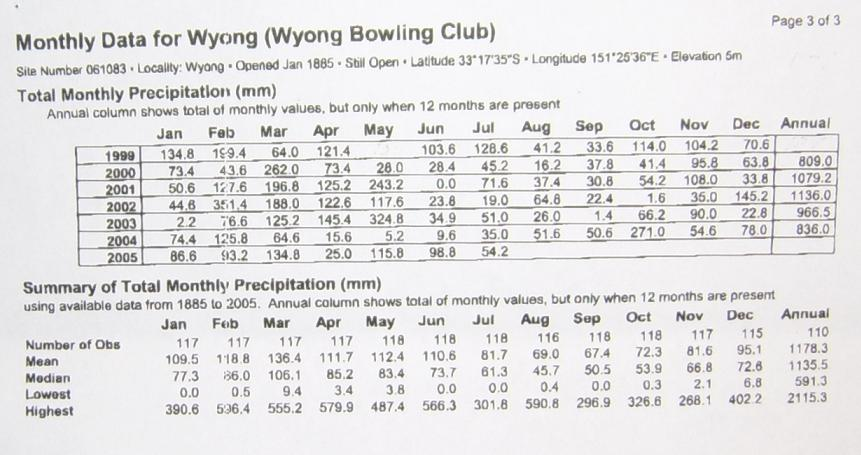 rainwyongbowlclubaws1885to05no3of3.jpg
